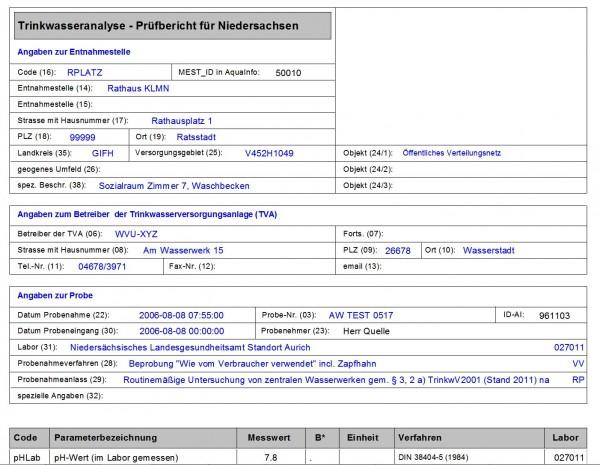 AquaInfo Modul Wasserchemie NLGA  Trinkwasseranalyse Prüfbericht für Niedersachsen